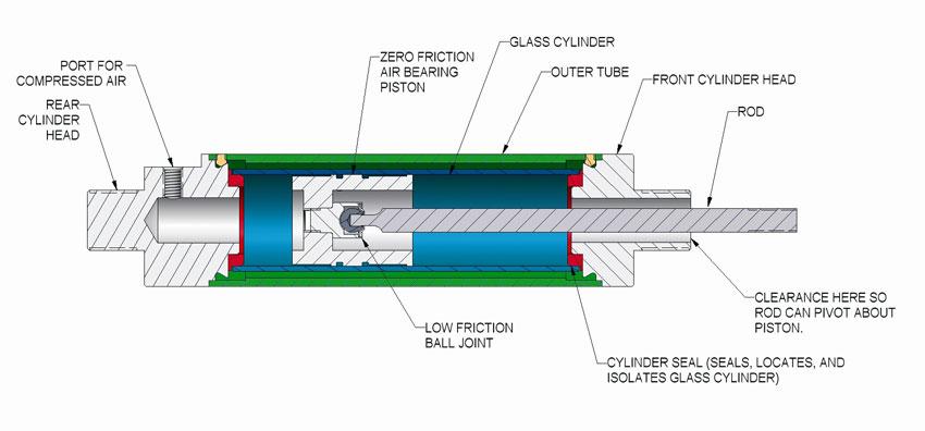 airpot cutaway